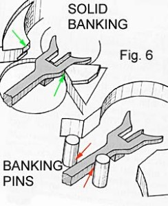 escape_banking_pins:fig6