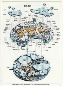 Dit modulaire chronograaf kaliber was de uitkomst van de samenwerking tussen Heuer, Breitling, Buren en Dubois Depraz in de 1960s