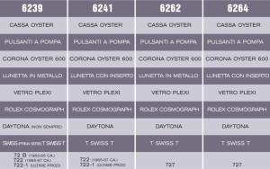 tabella-1,6239 etc