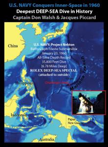 JC:Rolex-DEEP-SEA-Special-1960:kaart